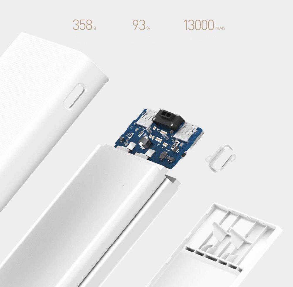 پاوربانک 20000 2C شیائومی مدل PLM06ZM PLM06ZM
