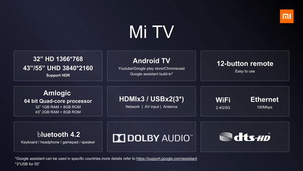 تلویزیون 55 اینچ شیائومی مدل Mi TV 4S 55 گلوبال 1