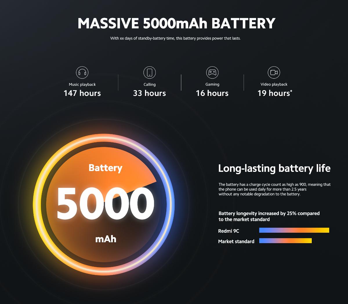 گوشی شیائومی مدل Redmi 9C ظرفیت 3/32 گیگابایت 10