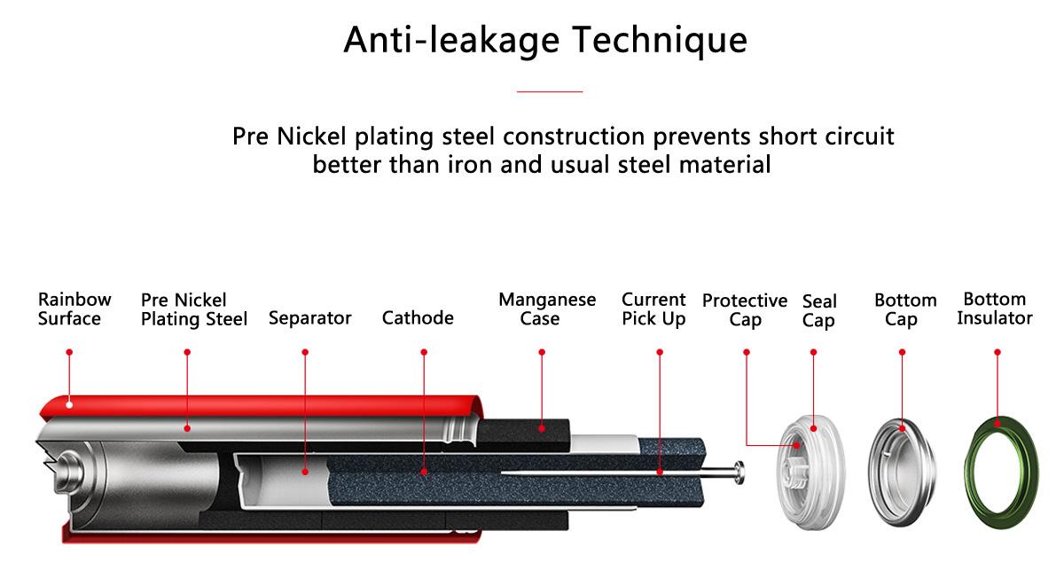 باتری قلمی آلکالاین شیائومی مدل Alkaline ZI5 5