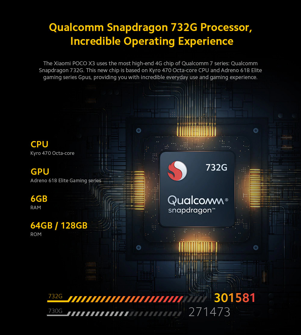 گوشی شیائومی مدل پوکو ایکس 3 مدل NFC ظرفیت 6/64 گیگابایت 2